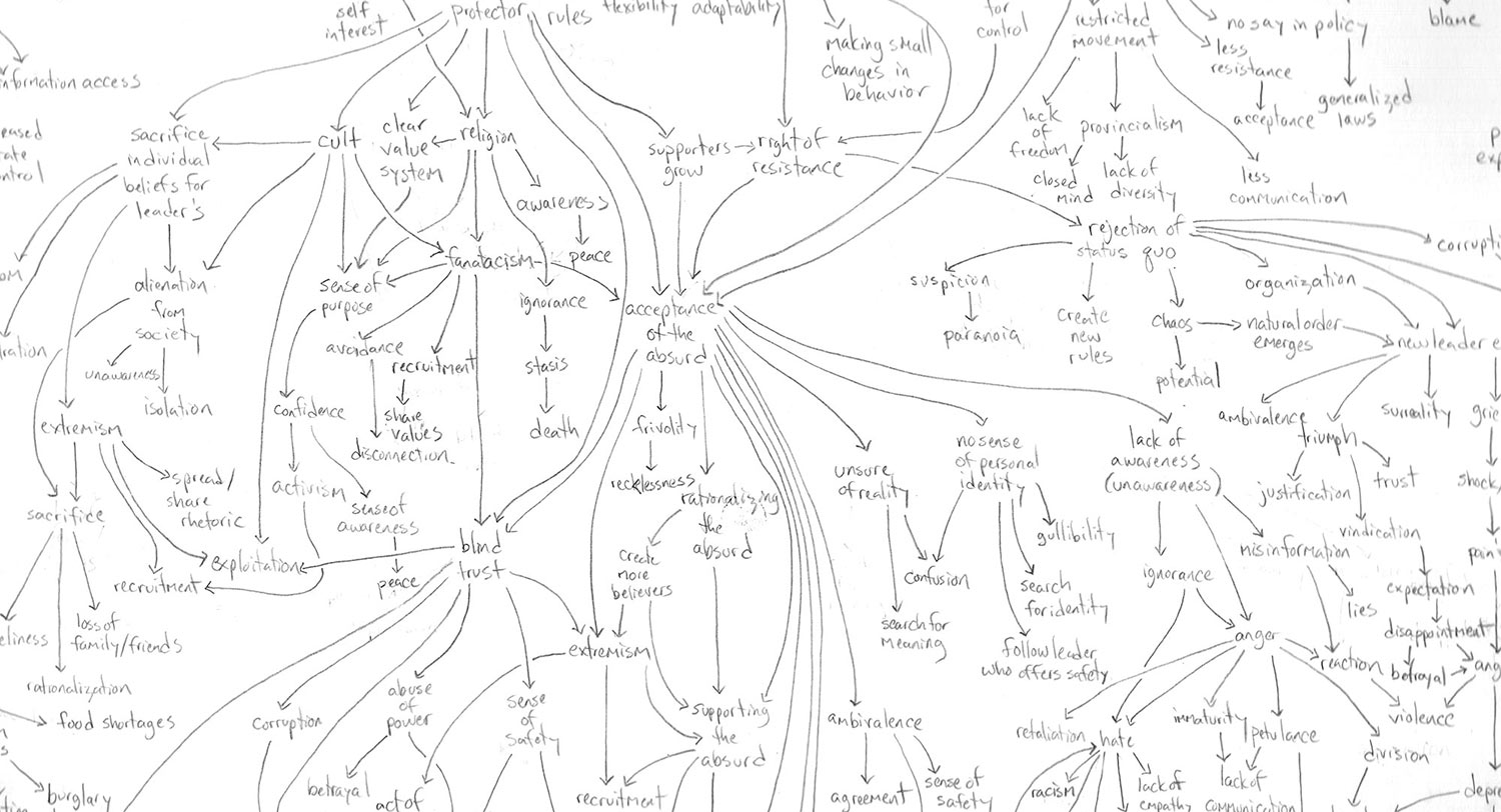 State of Exception flow chart drawing by Jen Urso